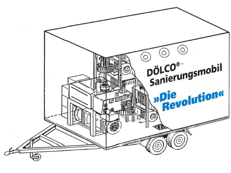 Das mobile Verdichtungsaggregat und Luftumwälzungsaggregat. Unser Dölcomobil.